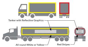 Reflexné pásky pre autá